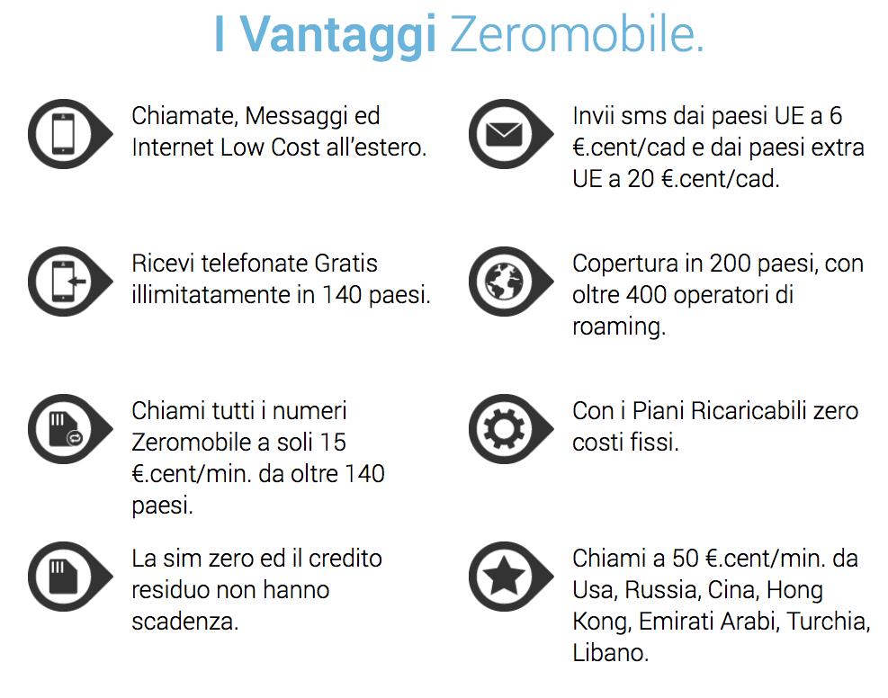 Vantaggi-Zeromobile